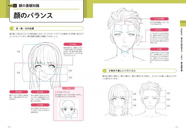 『最高のイラストを作り出す! 魅力的な「キャラ顔」の描き方』予約キャンペーン