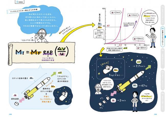 人類がもっと遠い宇宙へ行くためのロケット入門